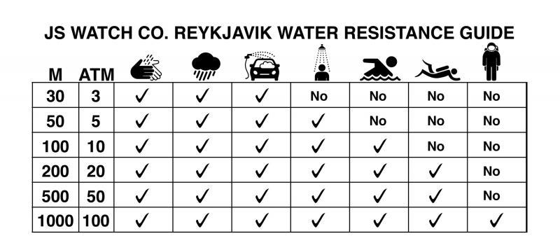 Name:  JS+water+resistance2.jpg Views: 138 Size:  44.8 KB