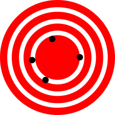 Name:  High_accuracy_Low_precision.png Views: 90 Size:  46.0 KB