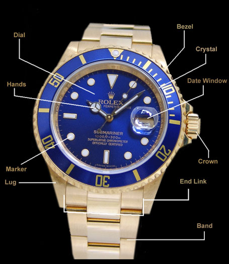 Name:  watch-part-diagram-1.jpg Views: 261 Size:  57.5 KB