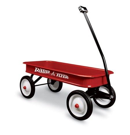 Name:  wagon.jpg Views: 103 Size:  20.6 KB