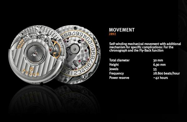 Name:  THCB movement.jpg Views: 79 Size:  91.6 KB